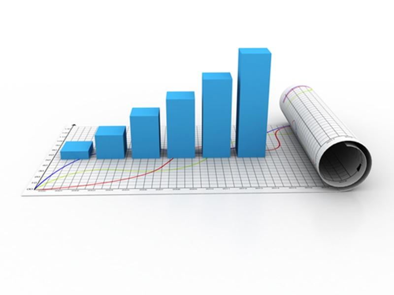 Bar graph showing increasing rates