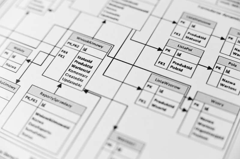 In the past, DBAs had a harder time optimizing systems and streamlining workflow.