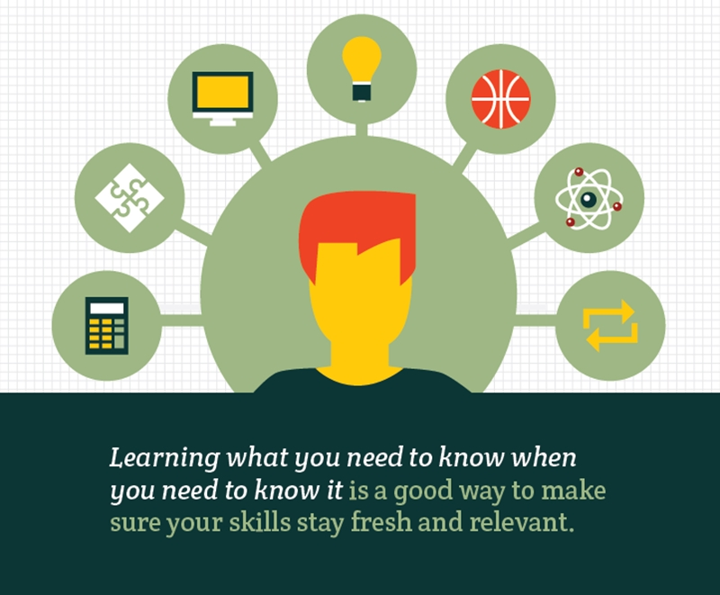 Microlearning is an excellent way to keep your skills fresh and relevant.