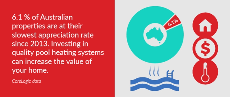 Looking into pool heating options can add value to your property.
