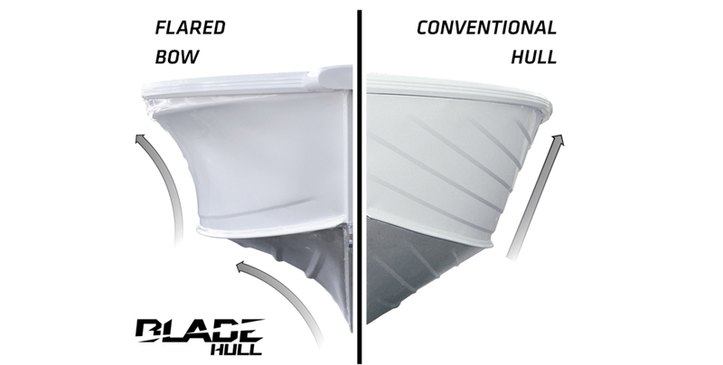 There are different hull types for different applications.